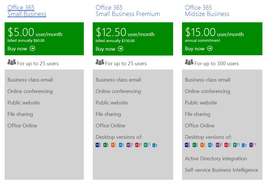 Figure 1.1: Office 365 Business Plans