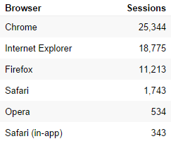 2014browsers
